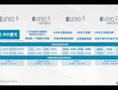 """开启新能源汽车深度定制时代 智选大家上汽MAXUS EUNIQ 5、EUNIQ 6正式""""开箱""""上市"""